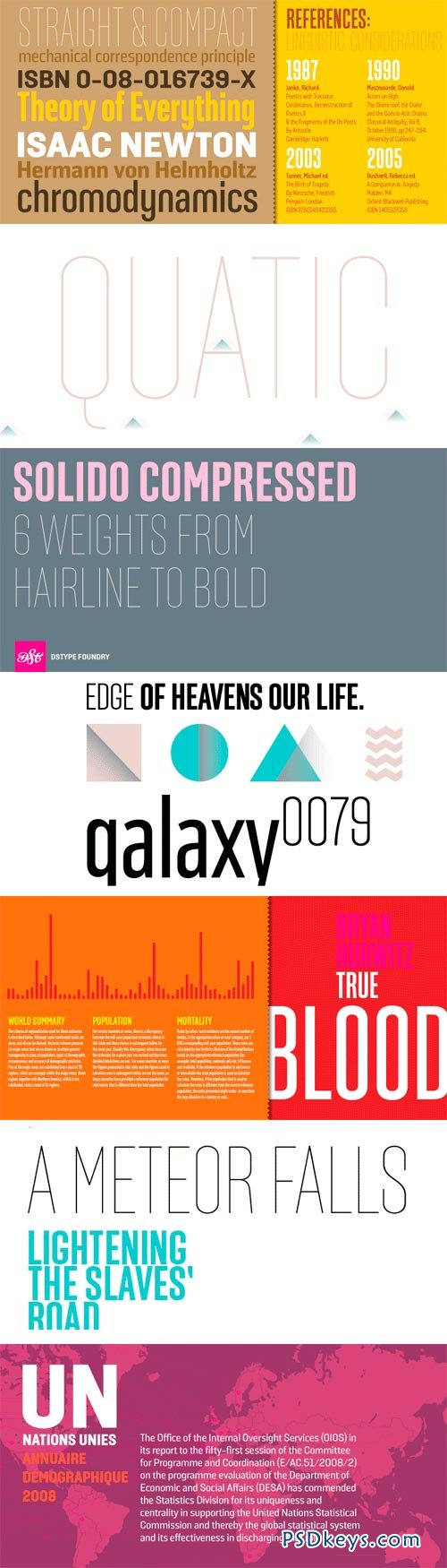 Solido Compressed Font Family - 6 Fonts for $160