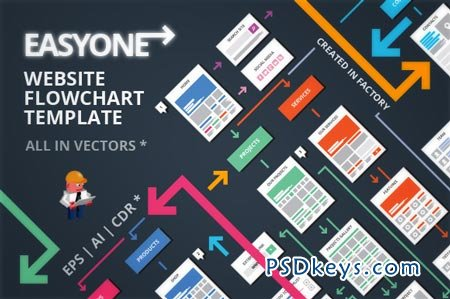 EasyOne Website Flowchart Template 42406  Free Flow Chart Template