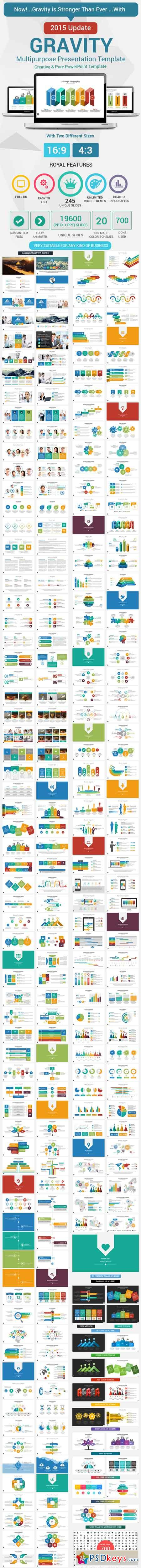 Gravity PowerPoint Presentation Template 9102316