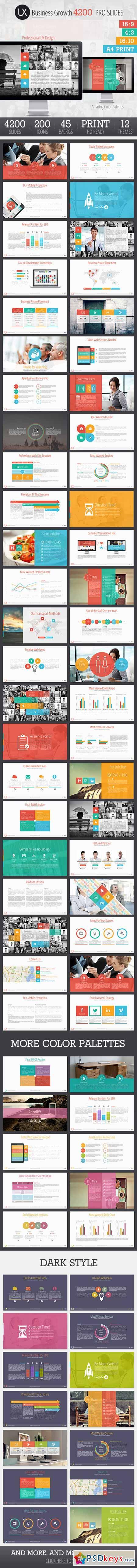 ux design presentation template 7505150 » free download photoshop, Presentation templates