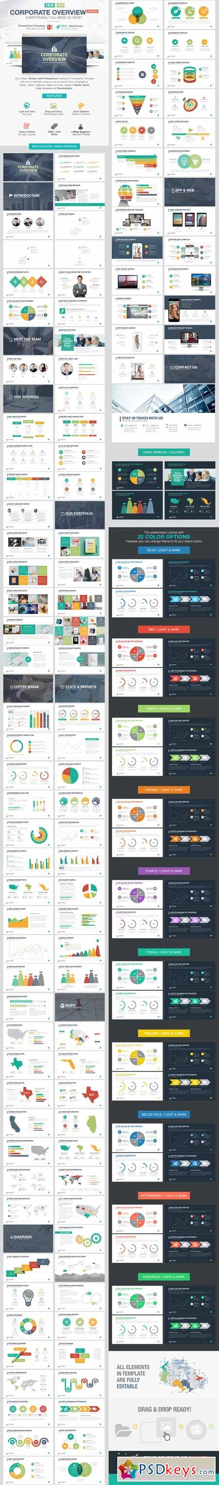 Corporate Overview Powerpoint Template 10684827