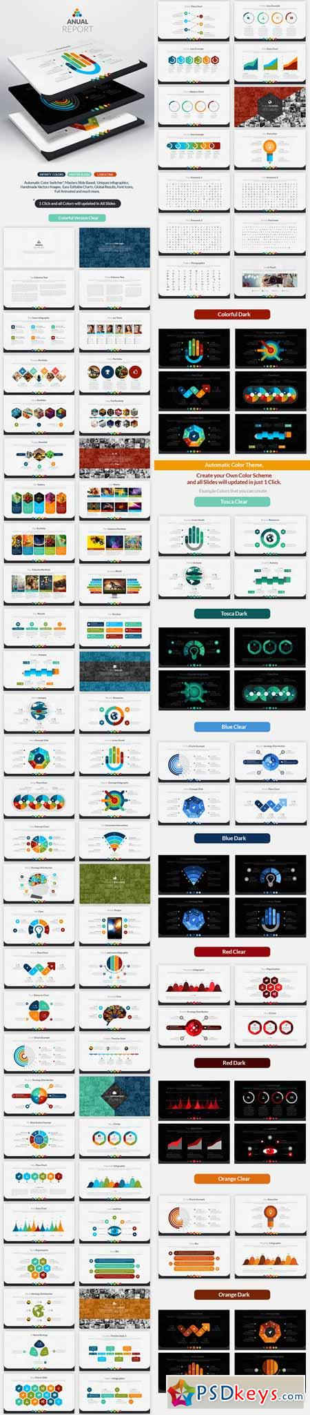 Anual Report Powerpoint Presentation 9780169