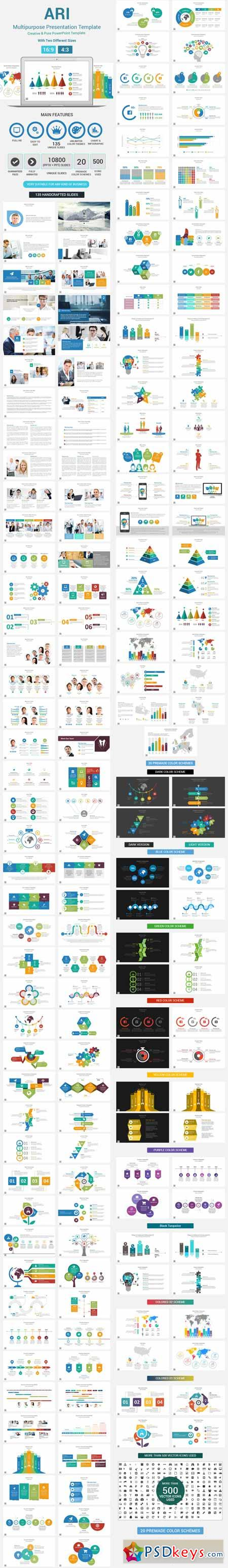Ari PowerPoint Presentation Template 10447782
