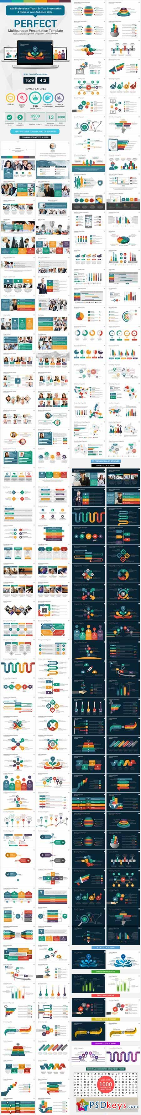 Perfect PowerPoint Presentation Template 10683886