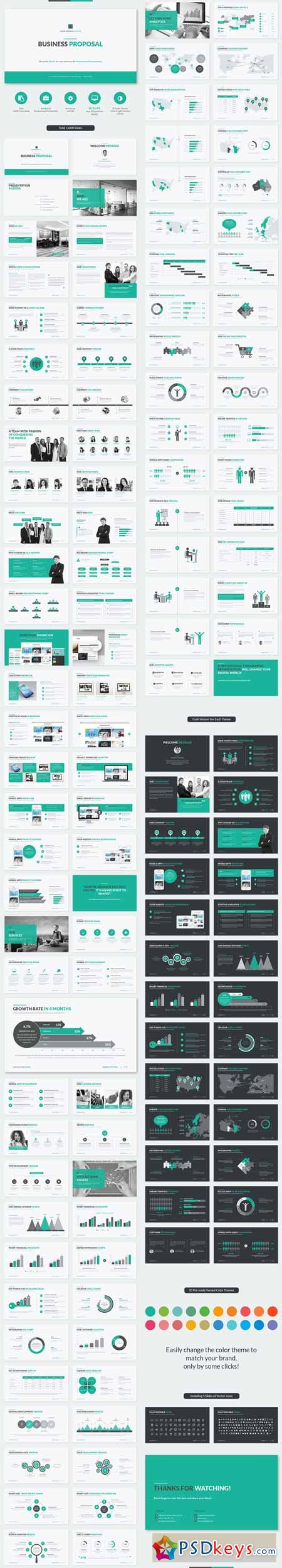 Business Proposal PowerPoint Template 11833931  Free Business Proposal Template Download