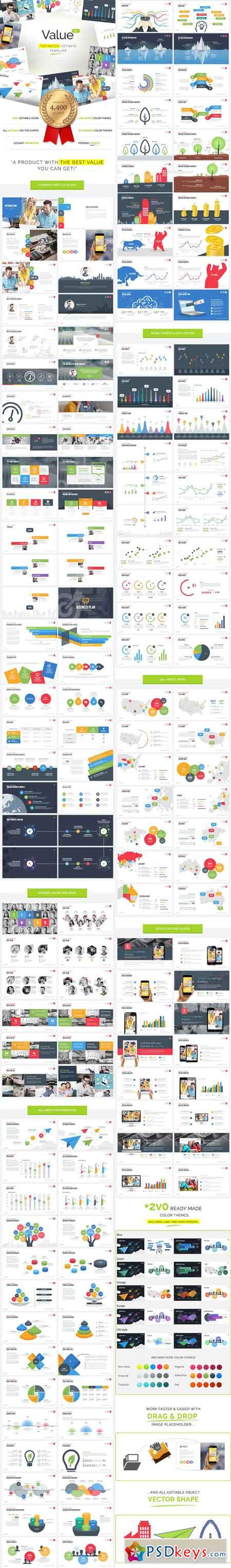 Value - Ultimate Powerpoint Template 10205623