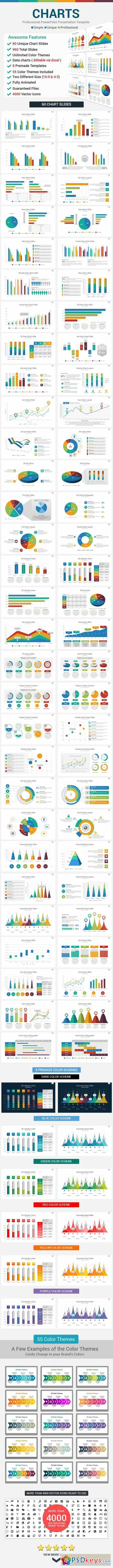Data Charts PowerPoint Presentation Template 12522804