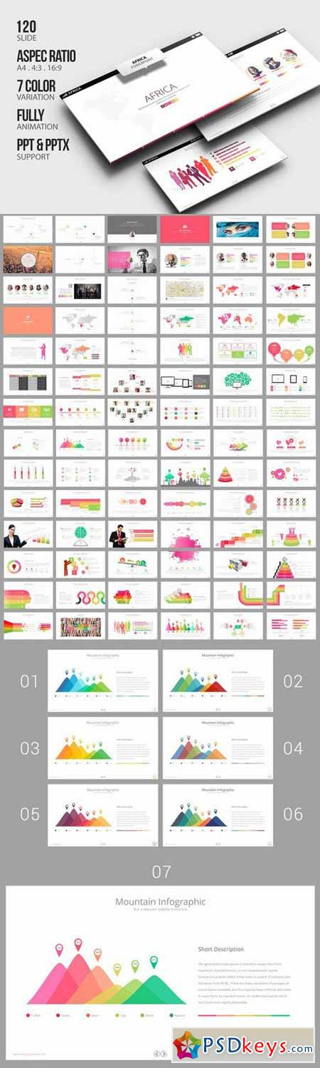 Africa powerpoint template 366726 free download photoshop vector africa powerpoint template 366726 toneelgroepblik Gallery