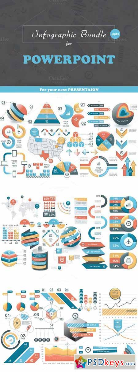Infographic Bundle for Powerpoint 388576