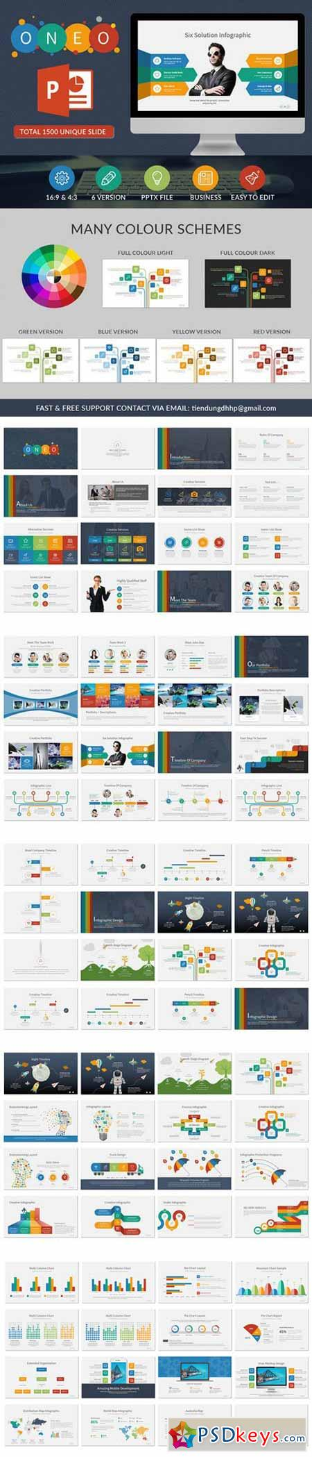 ONEO Powerpoint Presentation 567990