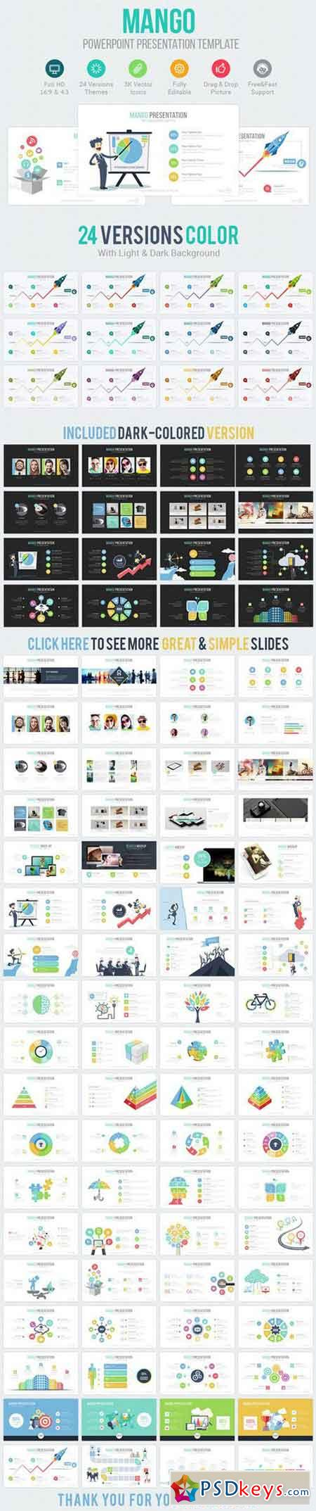 Mango Powerpoint Template 705164