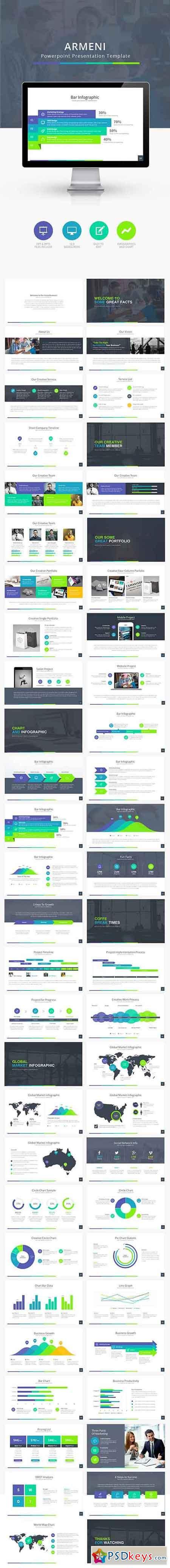 Armeni Powerpoint Presentation 8799525