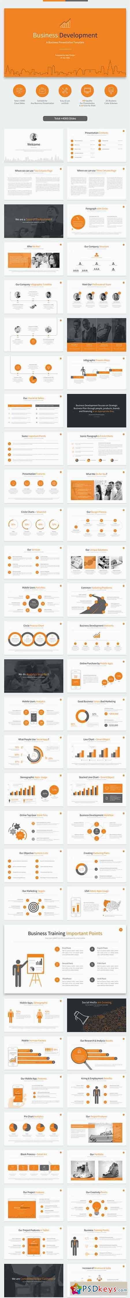 Business Development Google Slides Template 13606480