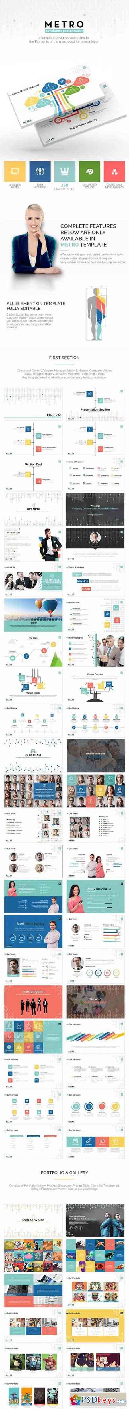 Metro V2 - Revolution Presentation 9854480