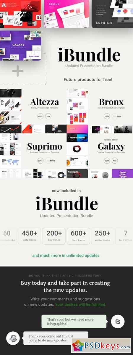 iBundle-Updated Presentations Bundle 1074033