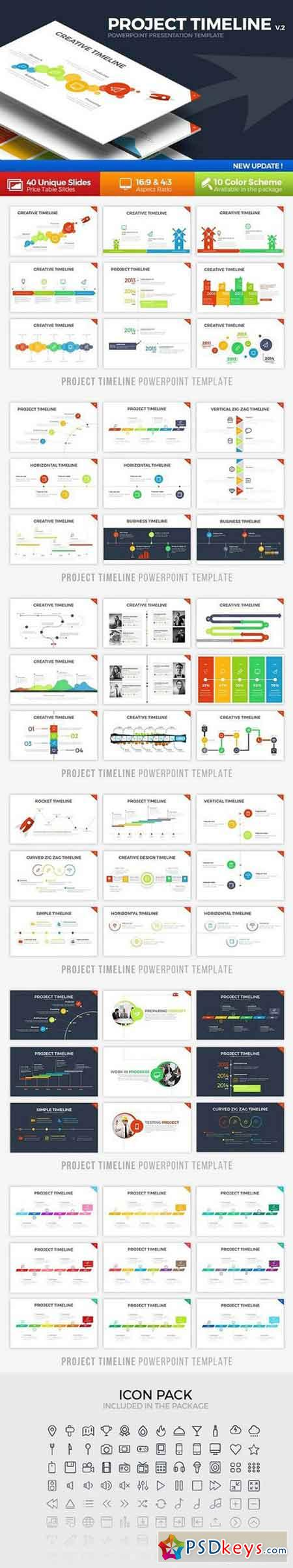 Project Timeline Powerpoint Template Free Download - Project timeline powerpoint template