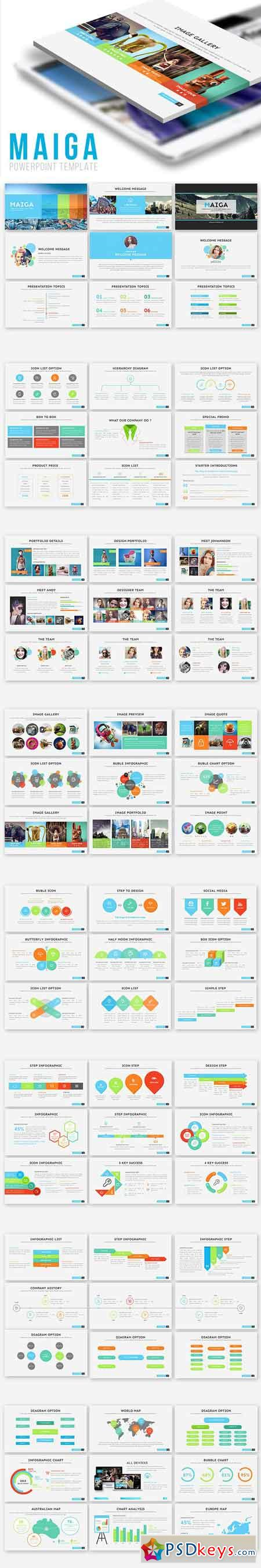 Maiga PowerPoint Template 996832