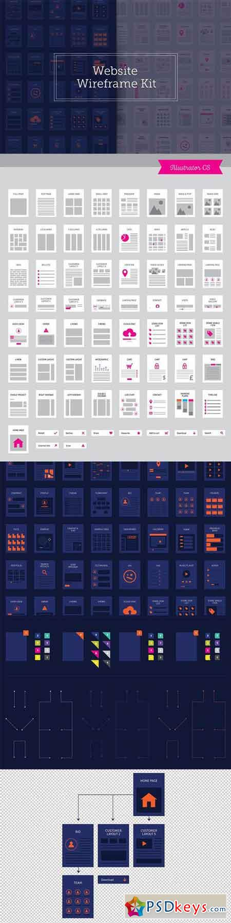 Website Wireframe Kit