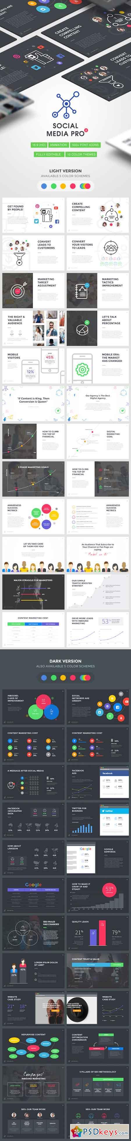 Social Media PRO 2 - Marketing Keynote Template 17652980