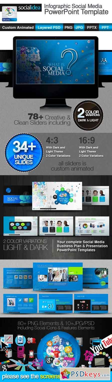 Socialidea Social Media PowerPoint Templates 3496074