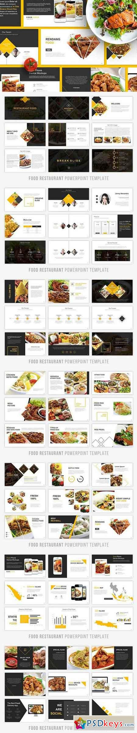 Food Presentation Powerpoint 1344563