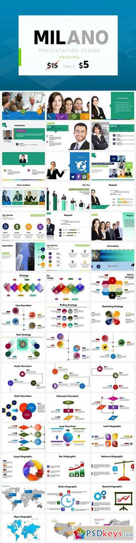 MILANO - Powerpoint Templates 1330236