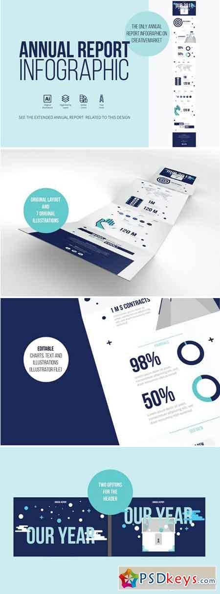 Annual Report Infographic 2186093