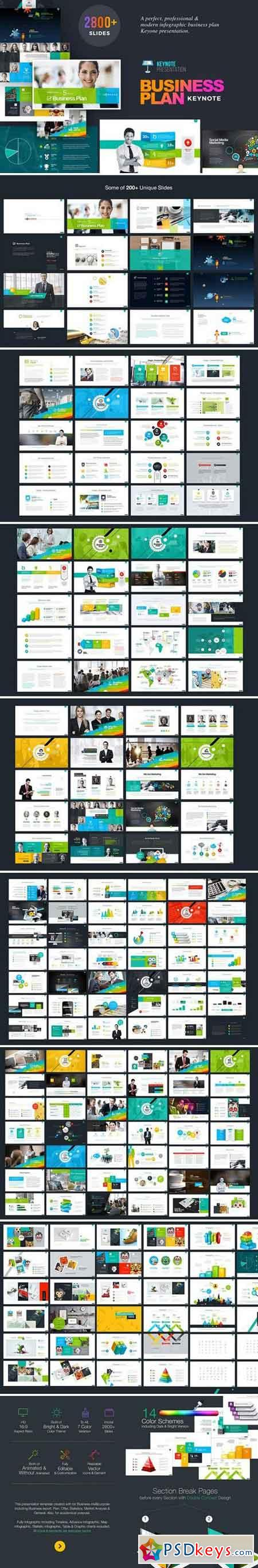 Business Plan Presentation 2377847
