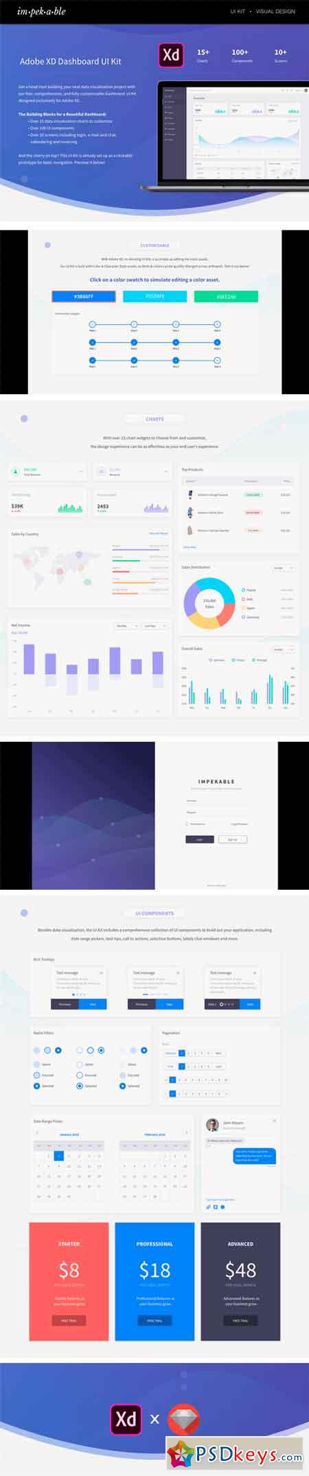 Dashboard UI Kit for Adobe XD 447250