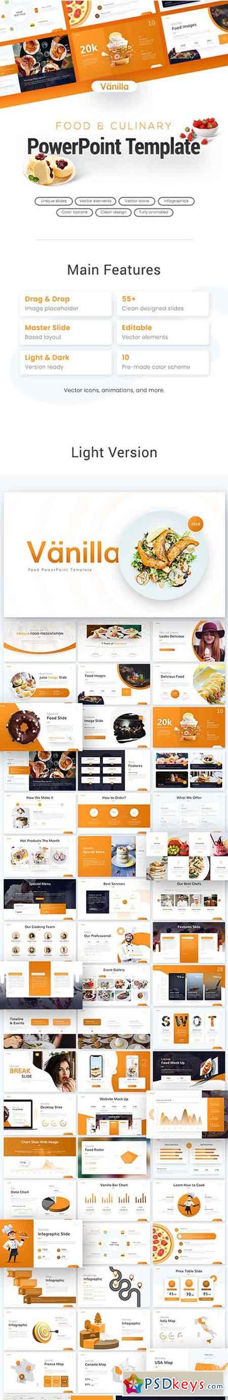 Vanilla Food and Culinary PowerPoint Template 21996439