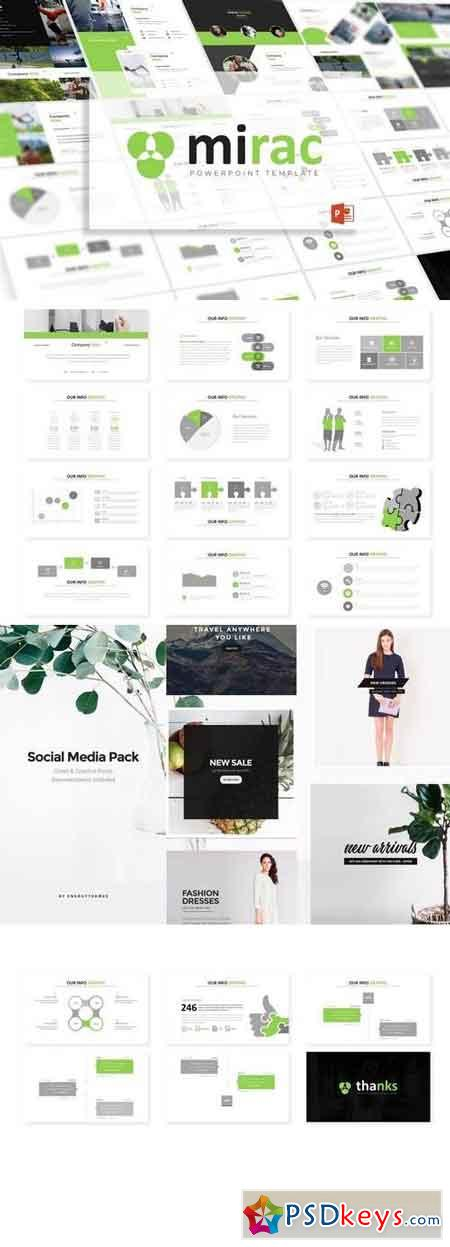 Mirac - Powerpoint, Keynote, Google Sliders Templates