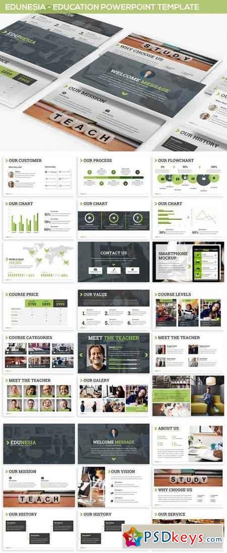 Edunesia - Education Powerpoint Presentation