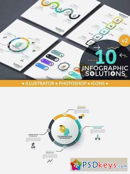 Infographic Solutions Part 2