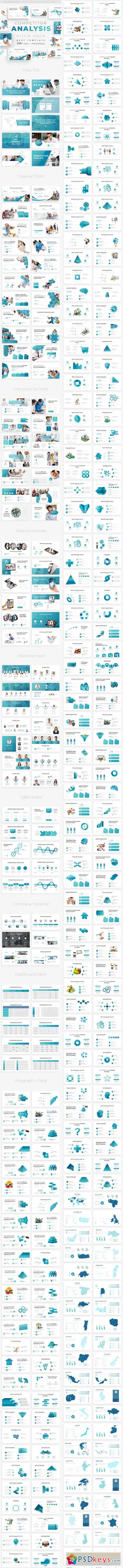 Competitor Analysis Pitch Deck Powerpoint Template 22781197