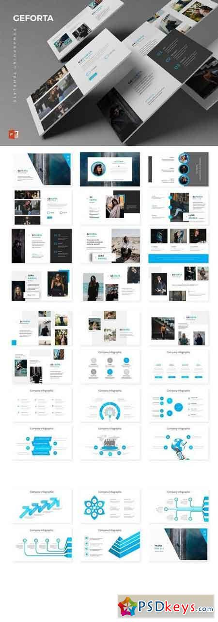 Geforta - Powerpoint, Keynote, Google Sliders Templates