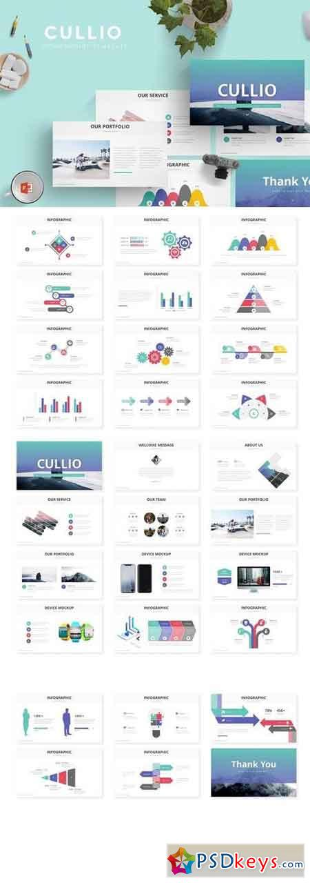 Cullio - Powerpoint, Keynote, Google Sliders Templates