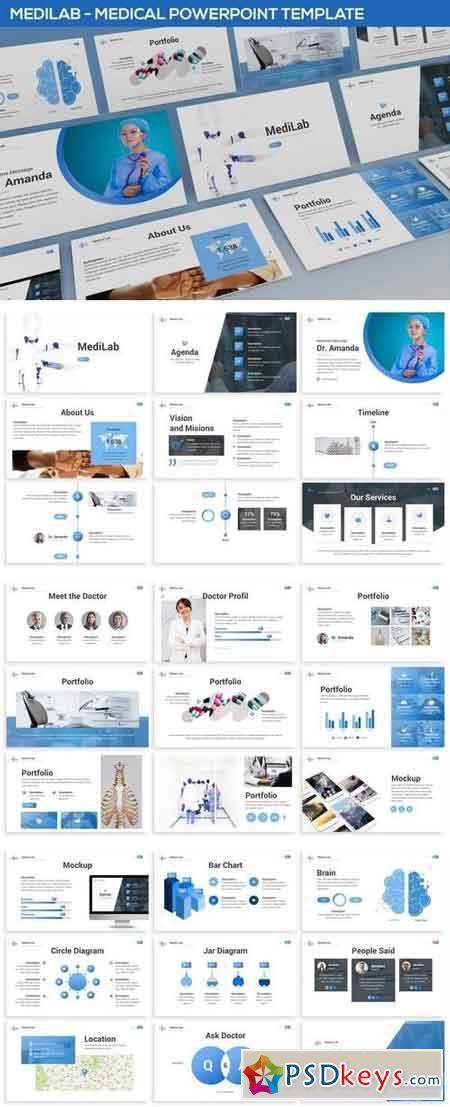 MediLab - Medical Powerpoint Template