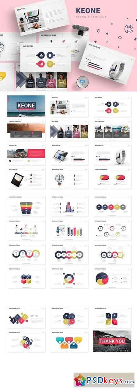 Keone - Powerpoint, Keynote, Google Sliders Templates