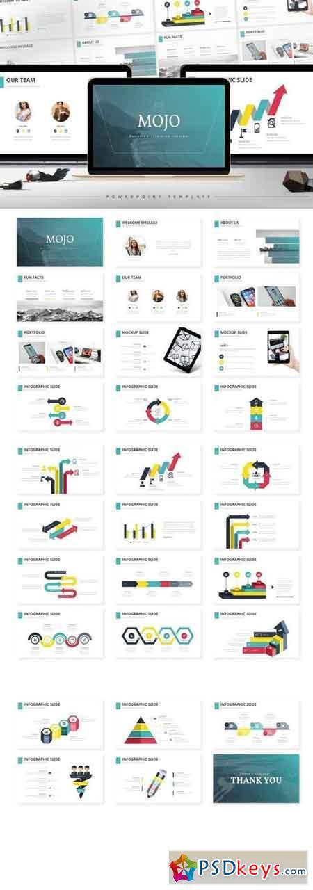 Mojo - Powerpoint, Keynote, Google Sliders Templates