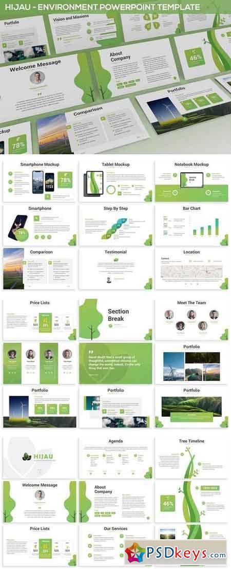 Hijau - Environment Powerpoint Template