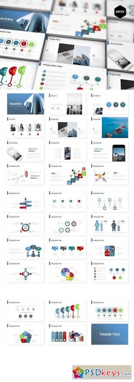 Travera - Powerpoint, Keynote, Google Sliders Templates