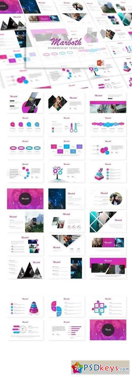 Marboth - Powerpoint, Keynote, Google Sliders Templates