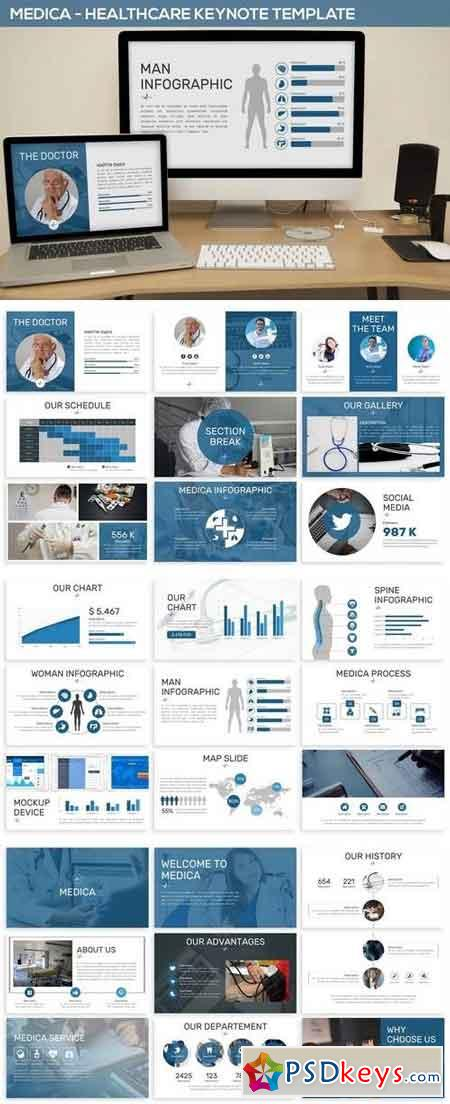 Medica - Powerpoint, Keynote, Google Sliders Templates