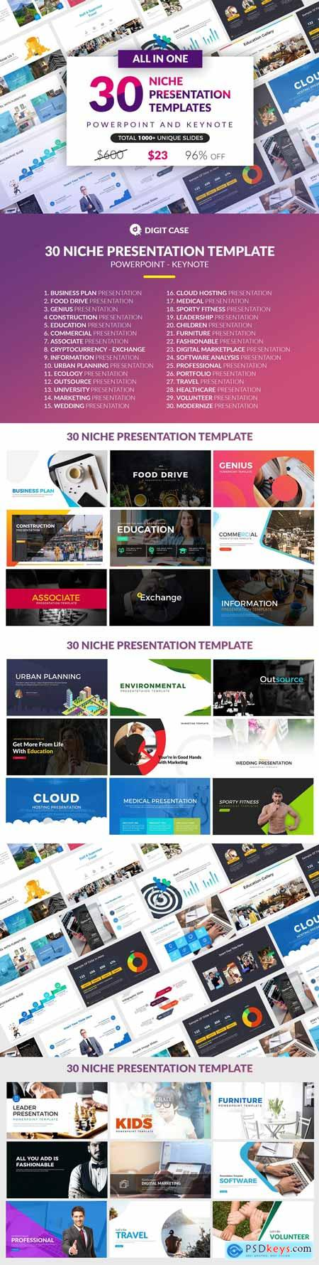 All In One 30 Presentation Template 3371879