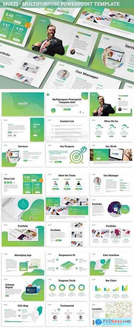 Multi - Multipurpose Powerpoint Template