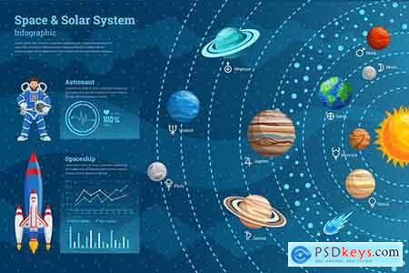 Space Infographic PSD and AI Vector Template 2