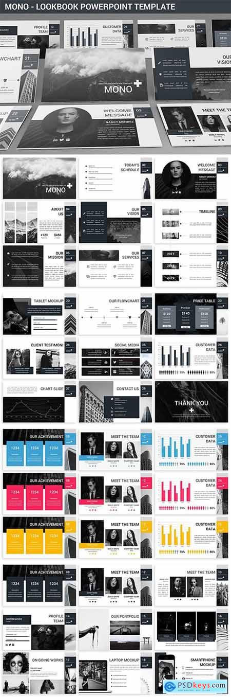 Mono - Lookbook Powerpoint Template