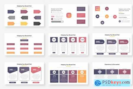 Succession Plan Powerpoint Template