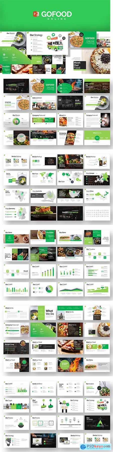 Gofood Powerpoint and Keynote Templates
