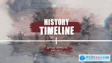 Videohive History Timeline